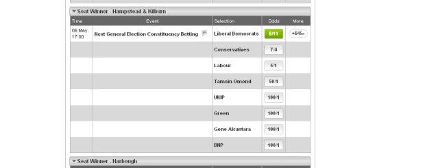 Ladbrokes post a Glenda Jackson win at odds of 5/2